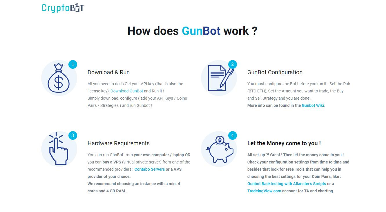 GUNBOT: What can this Crypto Trading Bot Do For You? ⋆ ZyCrypto