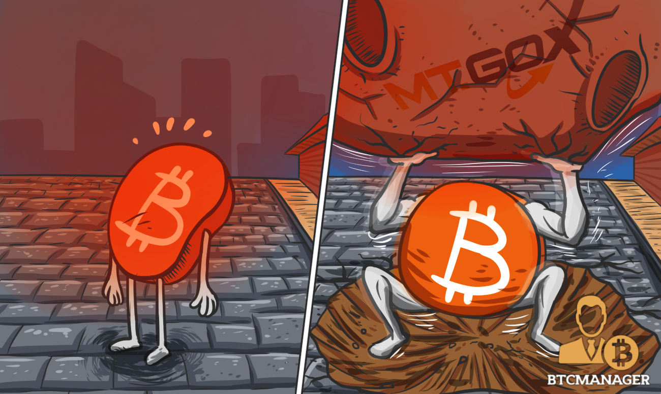 Bitcoin Remains Firm Despite Mt.Gox Now Offering Former Users to Claim Back Their Lost Coins: BTCManager's Week in Review | BTCMANAGER