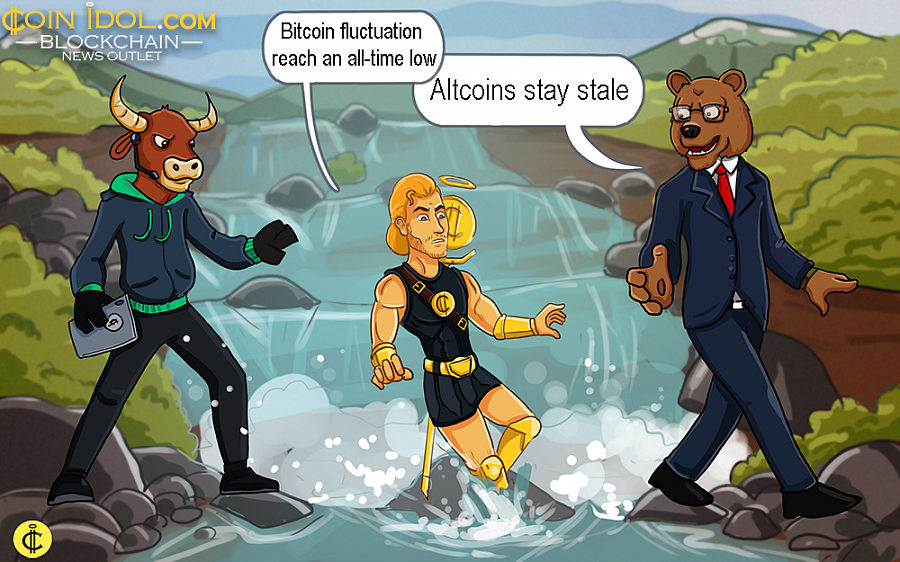 The Crypto Landscape Becomes Stagnant as Bitcoin, Altcoin Avoid Volatility