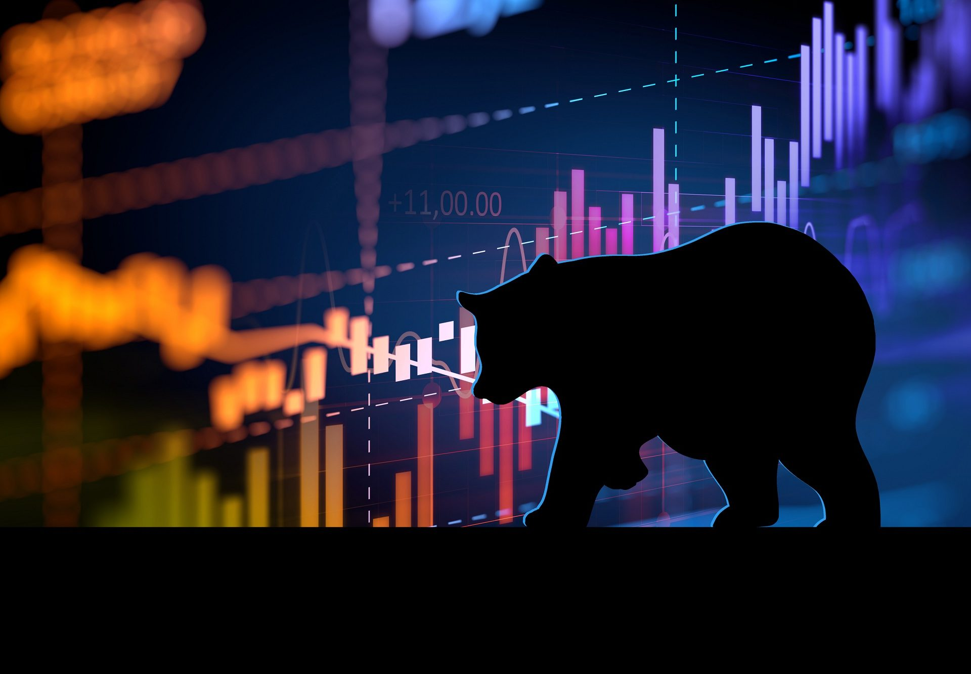 The 5 Stages of a Bear Market