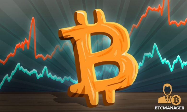 Crypto-Funds Face Existential Crisis as Bitcoin Prices Tumble | BTCMANAGER
