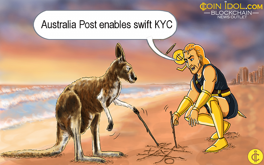 Australia Post Enables Swift KYC for Crypto Exchange Users
