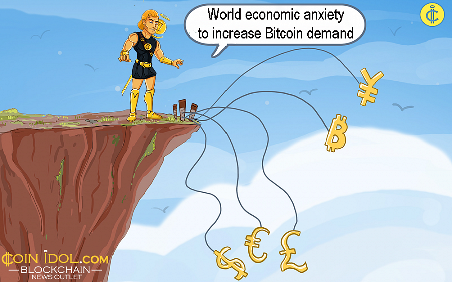 2019 World Economic Anxiety to Increase Bitcoin Demand, Price & Adoption