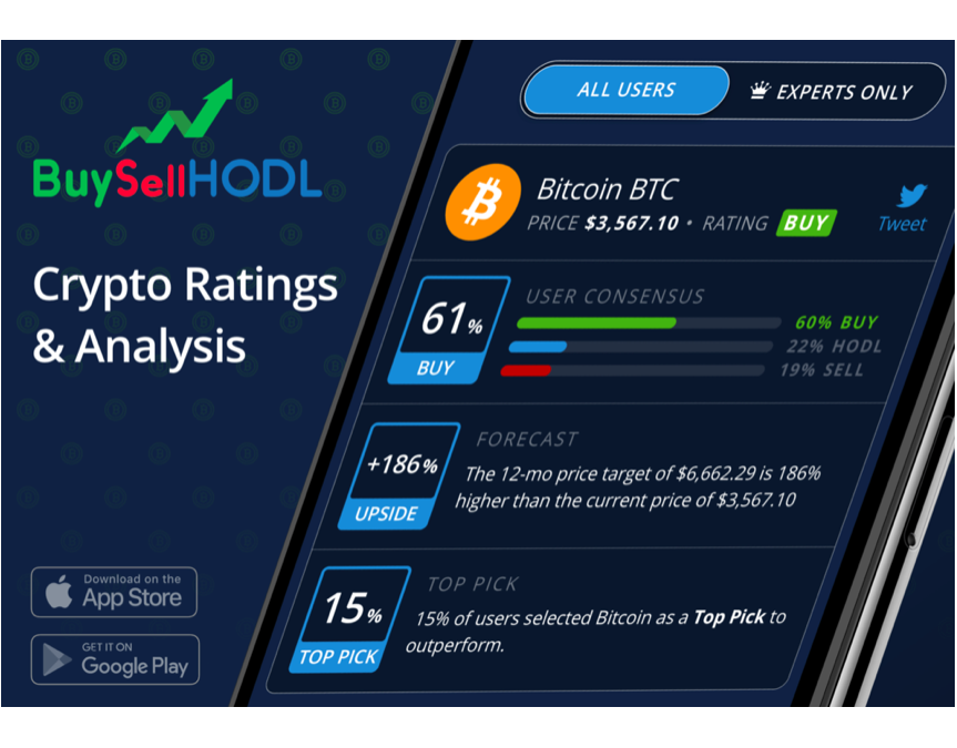 "BuySellHODL App Pioneers Innovative ""Crypto Ratings And Price Targets"" Feature For Crypto Enthusiasts"