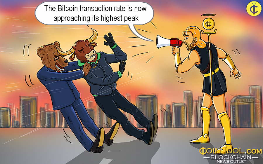 Bitcoin TPS and Usage Skyrockets, Nears Record High 3.87