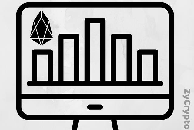 EOS is the fifth highest ranked coin. (What's special about it anyway?)
