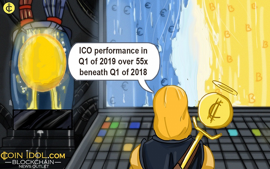 ICO Performance in Q1 of 2019 Over 55x Beneath Q1 of 2018